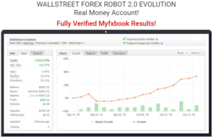 wallstreet_forex_robot_2-0_evolution_review